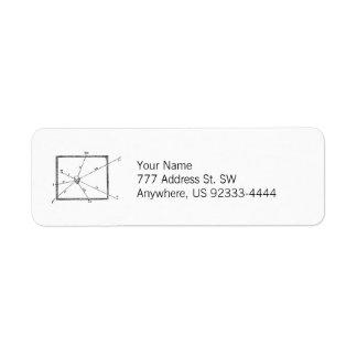The Puzzling Document Return Address Label