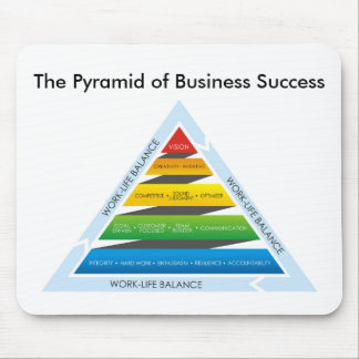 The Pyramid of Business Success Mouse Pad