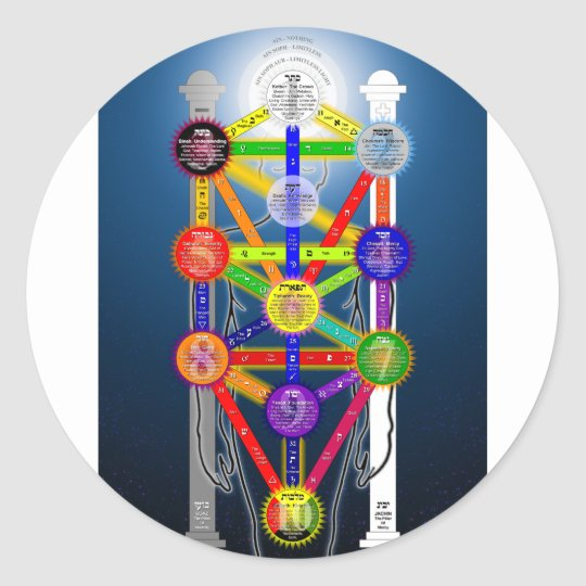 The Qabalistic Tree of Life Structure Diagram Classic Round Sticker