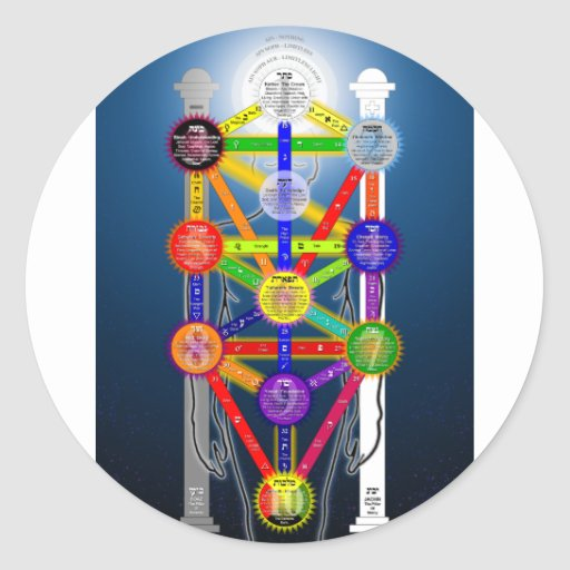The Qabalistic Tree of Life Structure Diagram Round Sticker