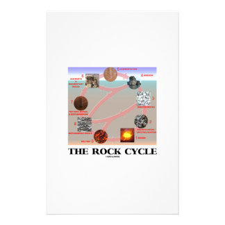 The Rock Cycle (Geology Earth Science) Customized Stationery