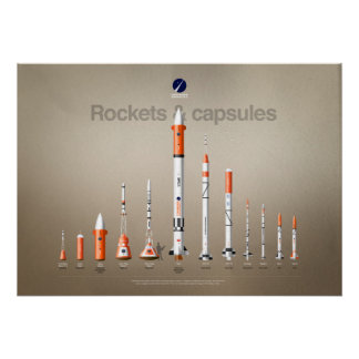The Rockets and capsules of Copenhagen Suborbitals Poster