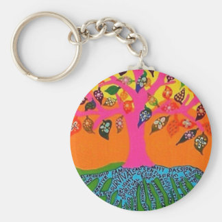 The Root Of Knowledge - Tree Of Life Keychain