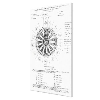 The Round Table of King Arthur Canvas Prints