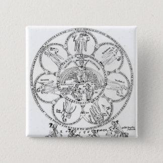 The Seven Liberal Arts 15 Cm Square Badge