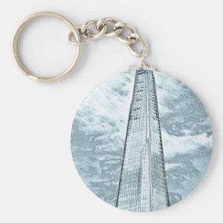 The Shard Key Ring