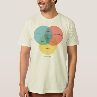 The Social Subculture Paradigm T-Shirt