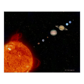 The Solar System 2 Poster