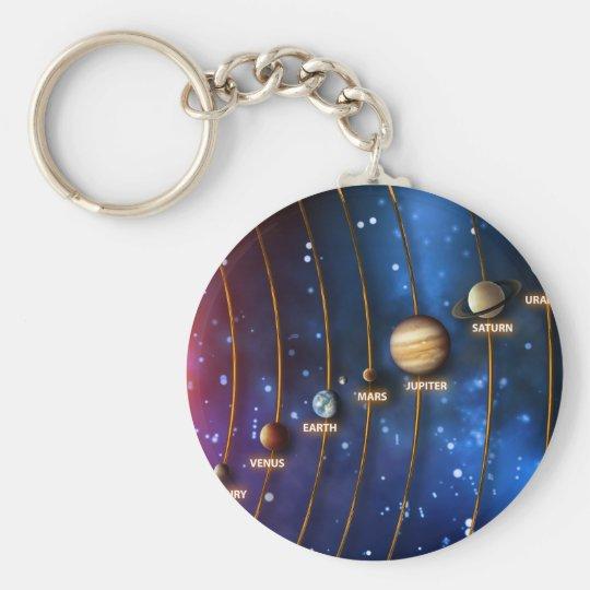 The Solar System Basic Round Button Key Ring