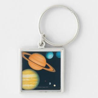 The Solar System Key Ring