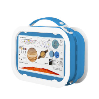 The Solar System Lunch Box