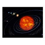The Solar System Postcard