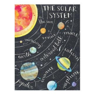 The Solar System Postcard