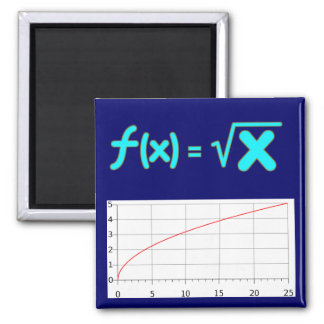 The Square Root Function f x SQRT x Refrigerator Magnet
