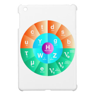 The Standard Model of Particle Physics iPad Mini Case