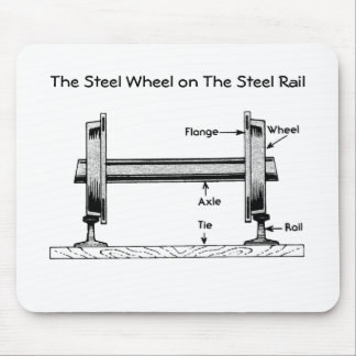 The Steel Wheel on The Steel Rail Mouse Pad