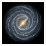 The Sun in the Milky Way galaxy poster