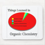 The Things I learned in Organic Chemistry Mouse Pads