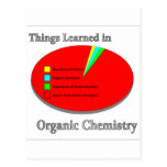 The Things I learned in Organic Chemistry Postcards
