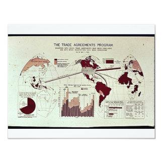 The Trade Agreements Program Custom Invite
