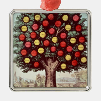 The Tree of Temperance, 1872 Christmas Ornament