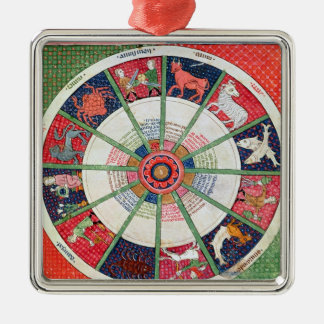 The Twelve Signs of the Zodiac and the Sun Christmas Ornament