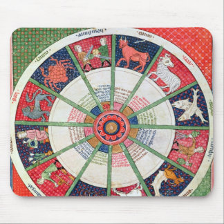 The Twelve Signs of the Zodiac and the Sun Mouse Mat