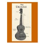 The Ukulele Postcard
