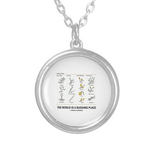 The World Is A Budding Place (Types Of Buds) Personalized Necklace