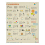 The World of Programming Posters