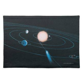 The World of the Inner Solar System Placemat