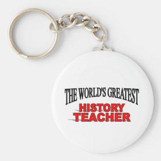 The World s Greatest History Teacher Keychain