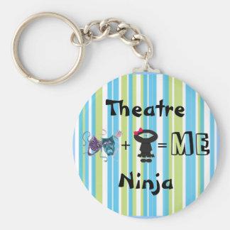 Theatre Ninja 1 Key Ring