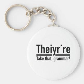 Theiyr're Basic Round Button Keychain