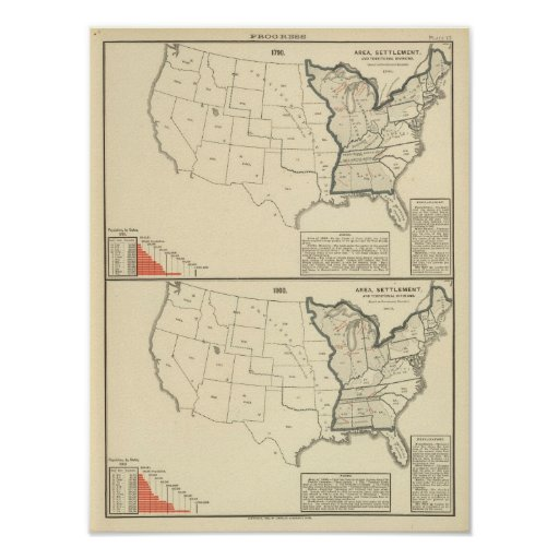 Thematic United States Poster
