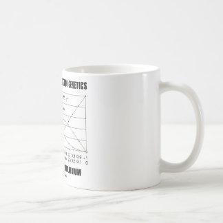 Theoretical Population Genetics Matter Equilibrium Basic White Mug