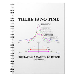 There Is No Time For Having A Margin Of Error Notebook