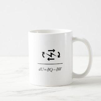 Thermodynamics First Law Basic White Mug