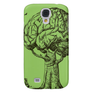 Think Green iPhone 3 Case