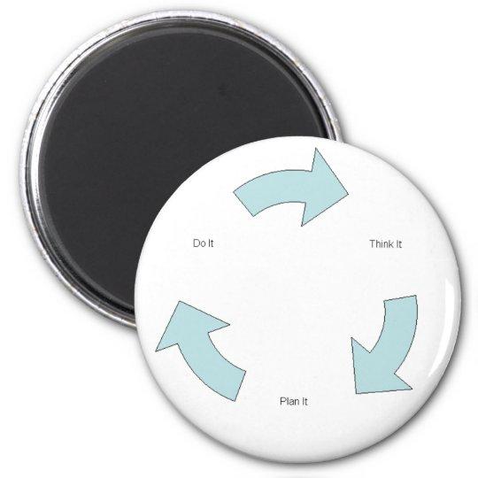Think It 6 Cm Round Magnet