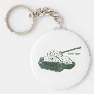 Think Tank Basic Round Button Key Ring
