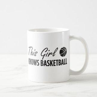 This Girl Knows Basketball Basic White Mug