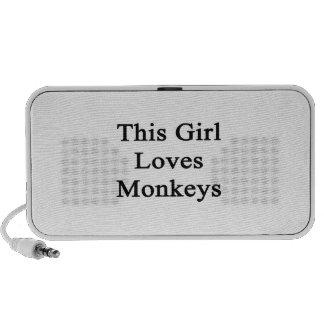 This Girl Loves Monkeys Mini Speakers