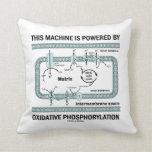 This Machine Powered By Oxidative Phosphorylation