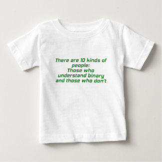 Those who understand binary and those who dont tshirts