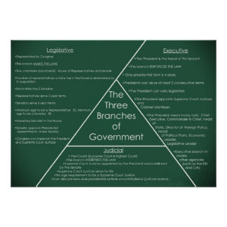 three branches of government uk Contents a very, very short history how history has shaped the political system the three arms of the state the uk parliament the legislative process political parties the uk government devolved government the uk judiciary civil society constitutional and political reform.