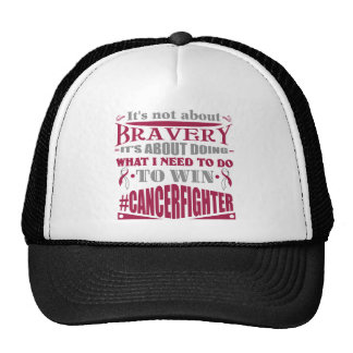 Throat Cancer Not About Bravery Mesh Hats
