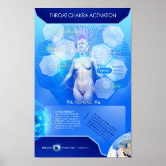 Throat Chakra Activation Print