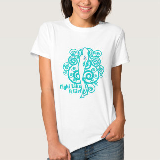 Thyroid Cancer Abstract Fight Like a Girl T-shirts