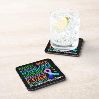 Thyroid Cancer Believe Strength Determination Beverage Coasters